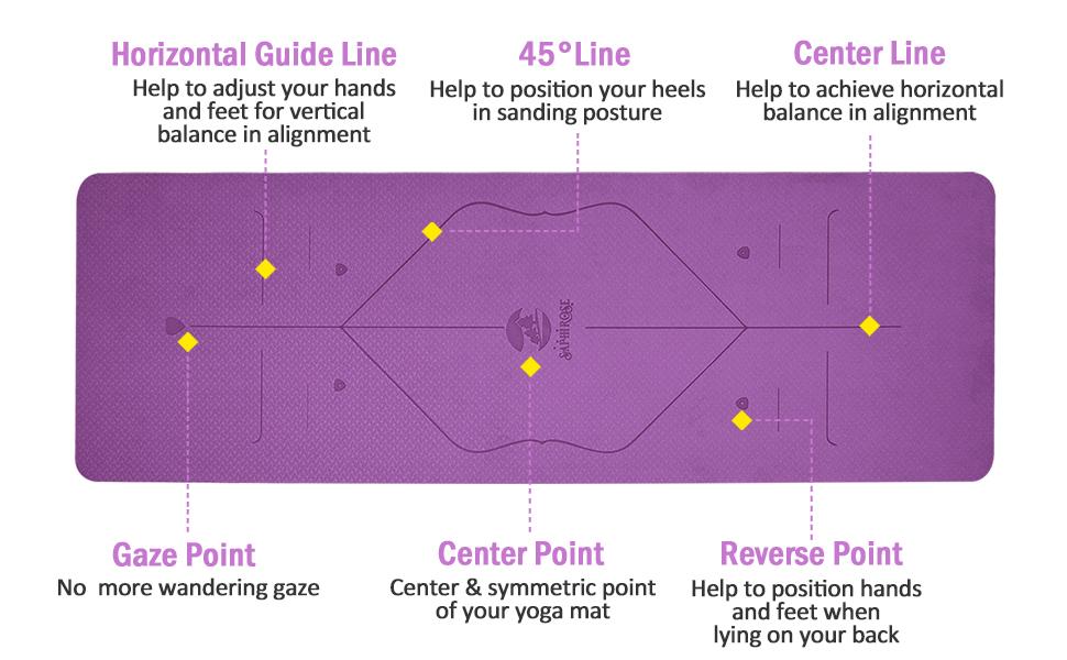 Alignment Lines