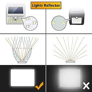 bright solar lights