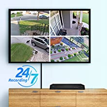 Motion Recording or 24/7 Recording with Reolink PoE NVR