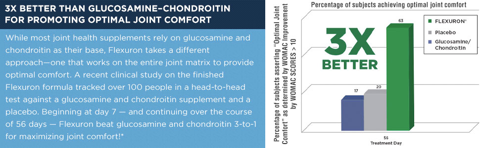 flexuron purity products krill oil joint formula astaxanthin graph glucosamin chondroitin