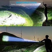 spotlight & floodlight