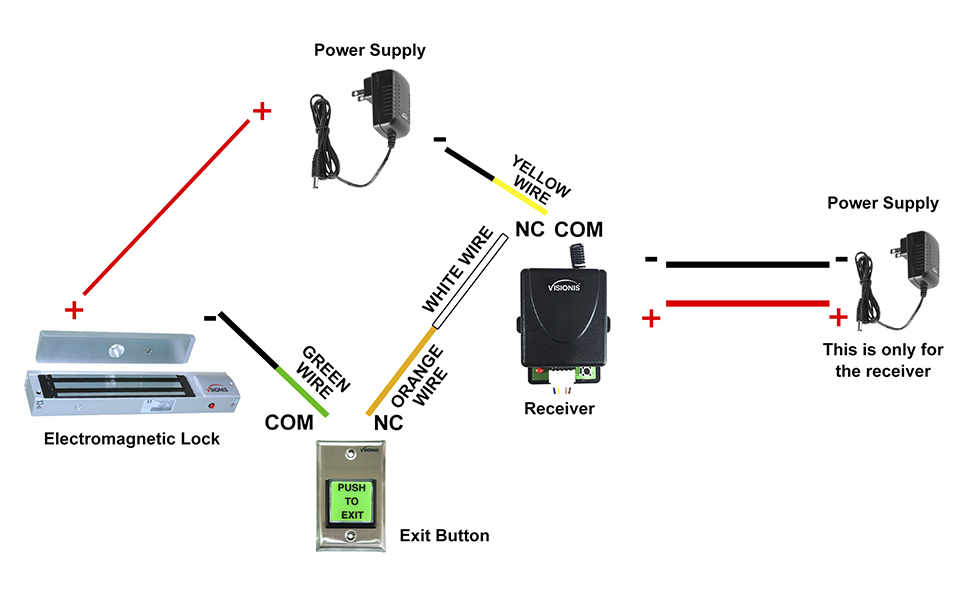maglock magnetic door lock access control system
