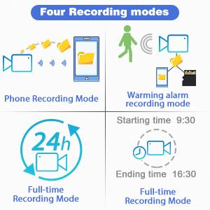 Four Recording Mode