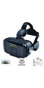 VR Headset FOV 120 DEGREE (B)