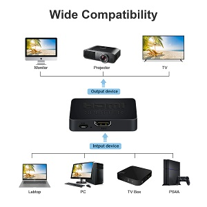 hdmi duplicator 1 in 2 out