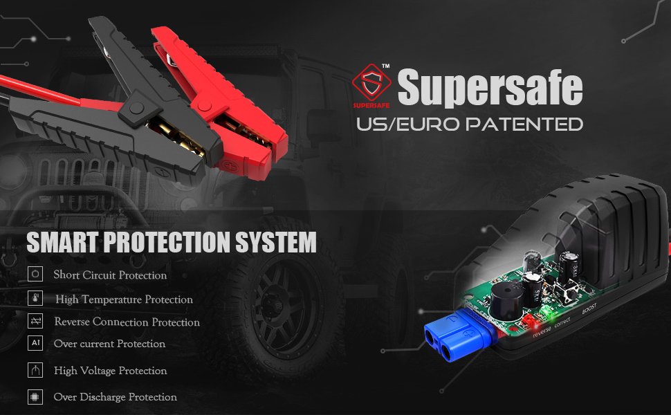 supersafe clamp