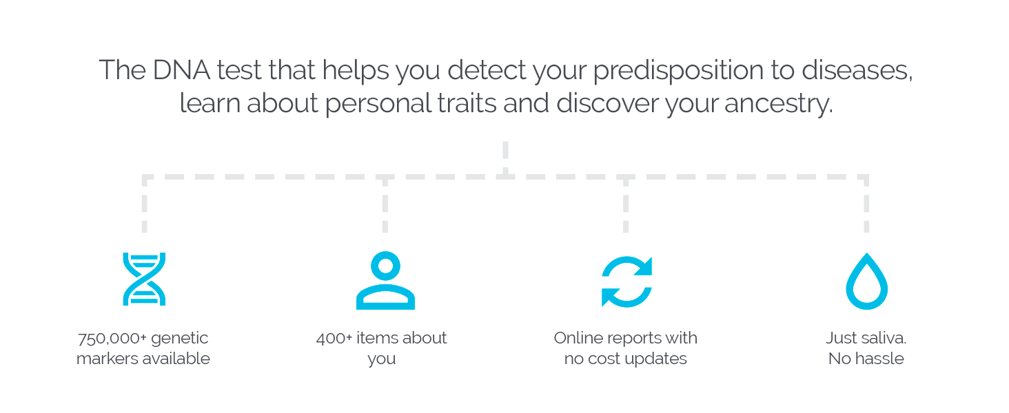 The DNA test that helps you detect your predisposition to diseases, personal traits and ancestry.