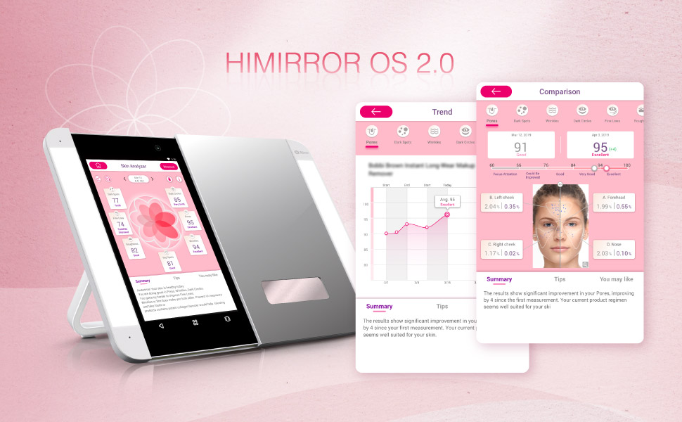 Have Beauty Goals Blossom Into Plans With HiMirror OS 2.0