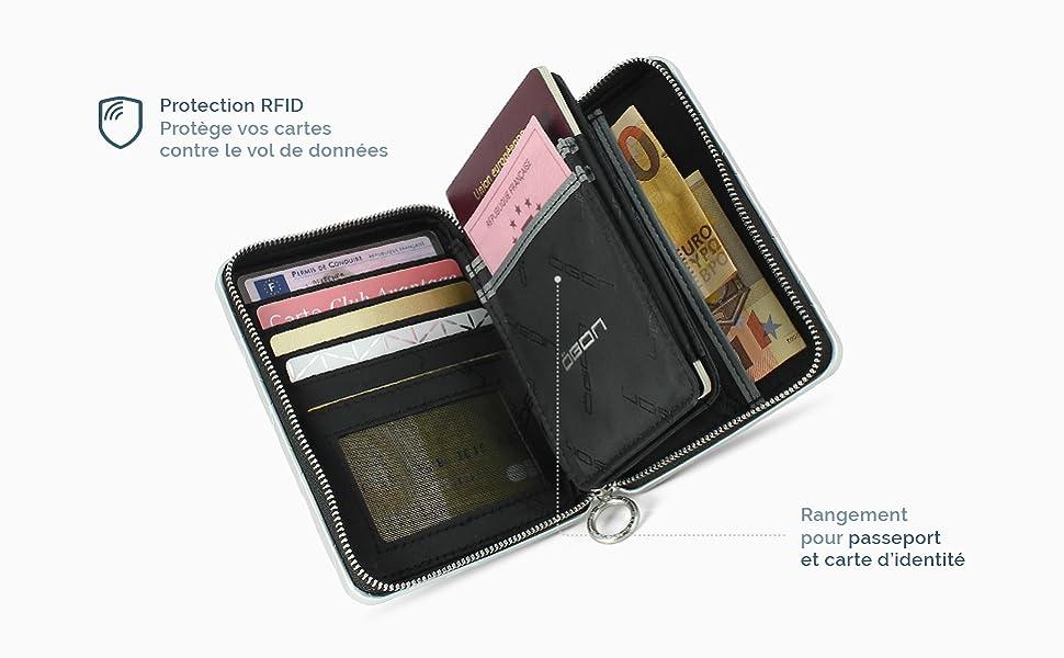 /Ögon Smart Wallets Billets et pi/èces de Monnaie Portefeuille matelass/é en Aluminium pour Passeport Protection RFID Rouge Passeport 15 Cartes