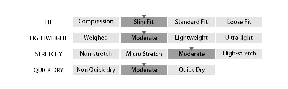 BROKIG Mens Thigh Mesh Gym Jogger Pants,Slim Fit Workout Bodybuilding Sweatpants with Zipper Pocket