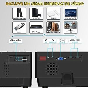 luximagen fuhd230, conexiones disponibles, doble hdmi, doble usb, vga, mini jack audio, salida audio