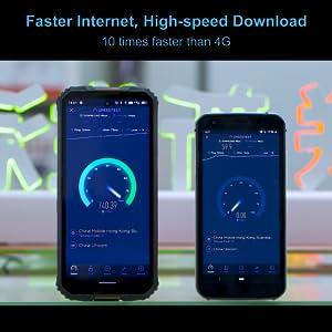 5G Rugged phone speed