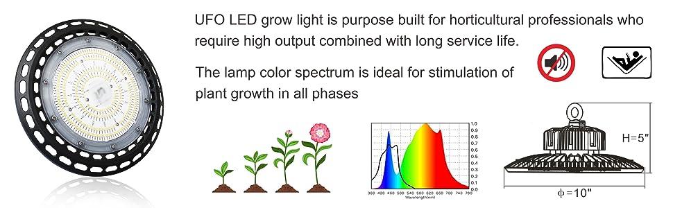 ufo grow light