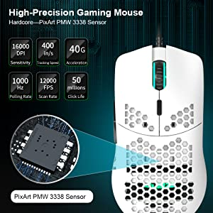 PMW3338 Optical Sensor