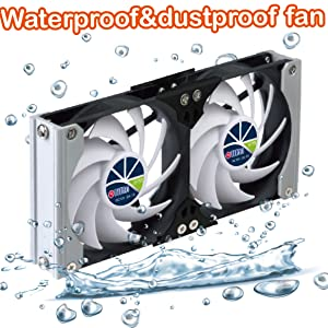 IP 55 Waterproof fan