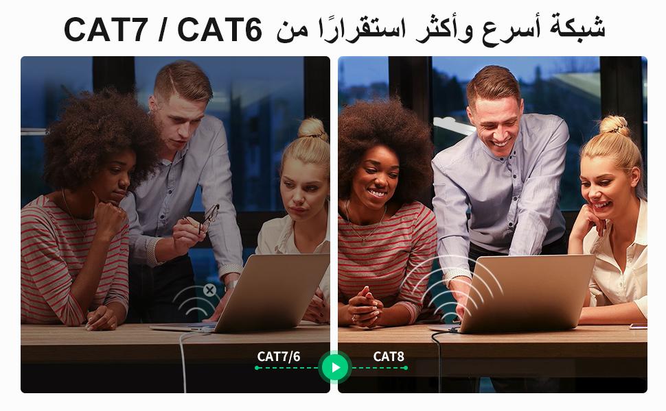 كابل إيثرنت يوجرين Cat8