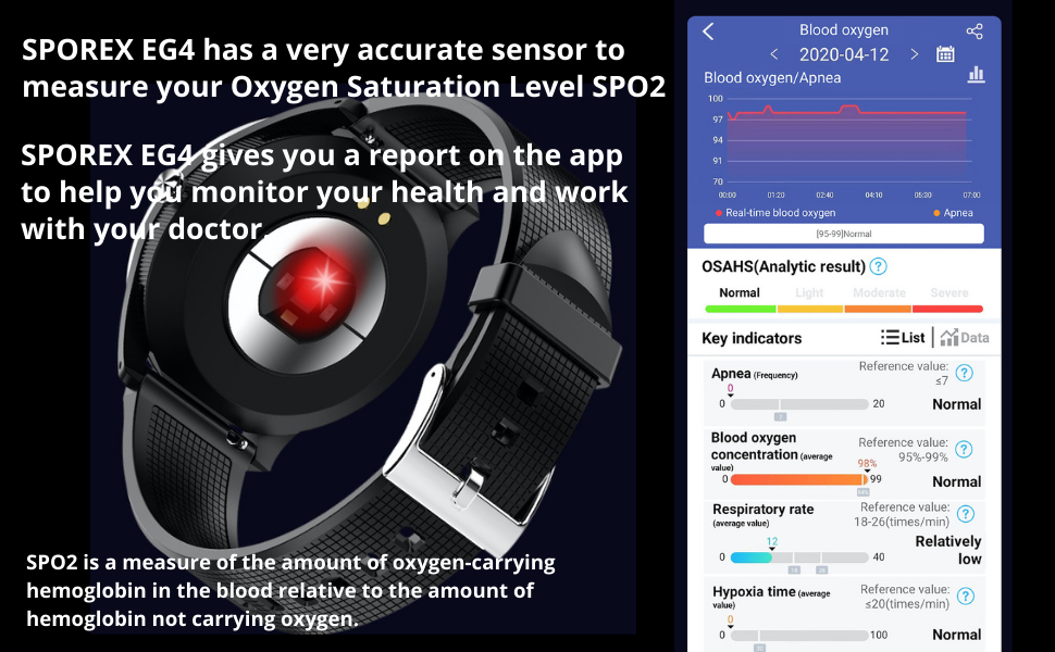 SPOREX EG4 Smart Watch Heart Rate and Blood Pressure Monitor