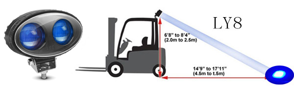 LED Forklift Safety Light Blue Zone Light