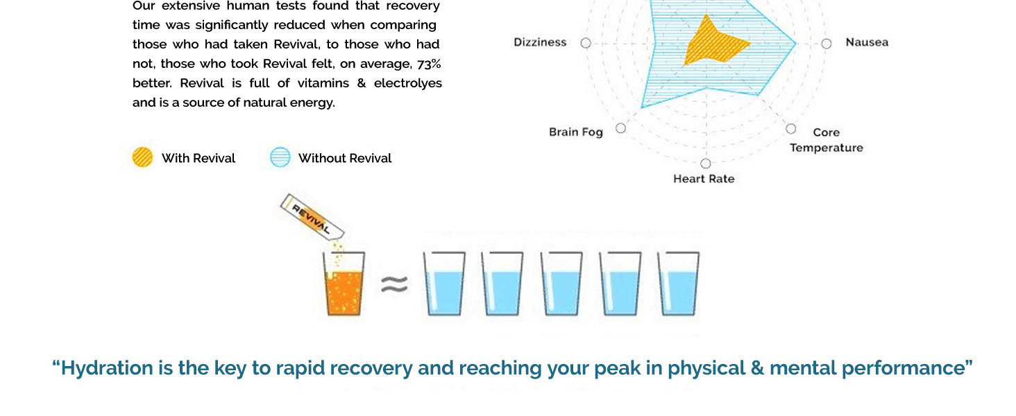 drink pills patch electrolytes hydration high strength vit vitamin c powder immunity