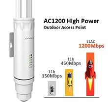 AC1200 High Power
