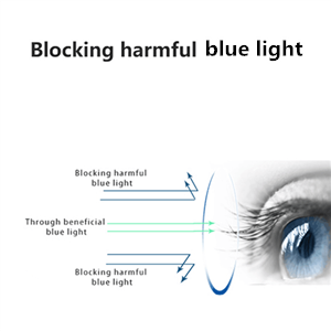 Reading blue light blocking glasses women men magnification peepers 1.5 2.0 computer 1.0 25 magnetic