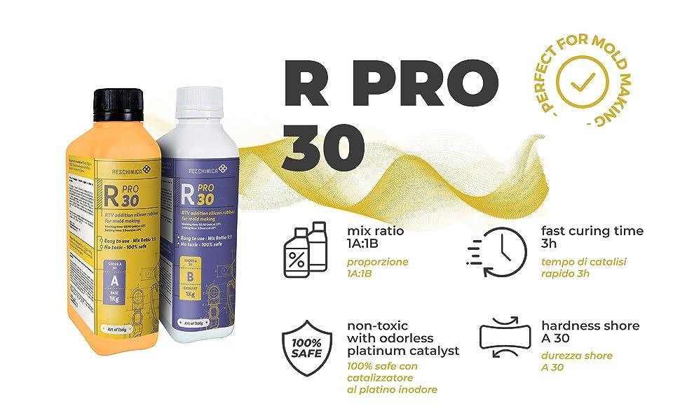 Siliconenrubber door toevoegingen R PRO 30