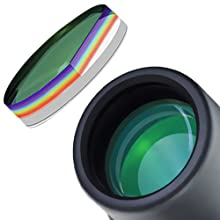 Advanced FMC Objective Lens