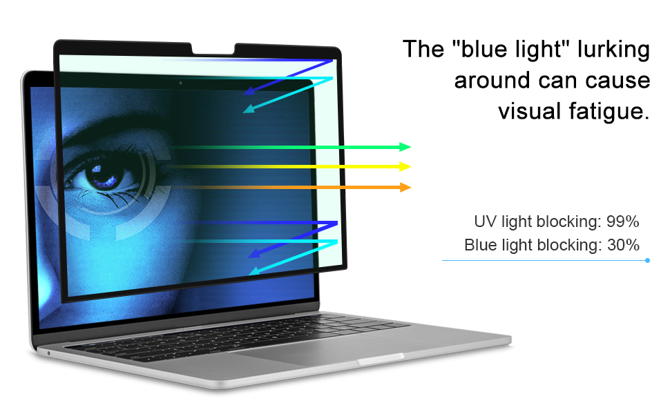 for MacBook Pro Anti-Glare Anti-Blue Light Screen Protector Filter