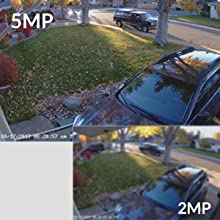 5MP Super HD Videos Offer You Clearer Images