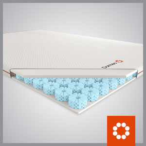 cross section of the Mattress Topper showing the layers of materials