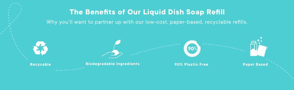 Liquid Dish Soap, Gentle
