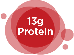 13 grams of protein