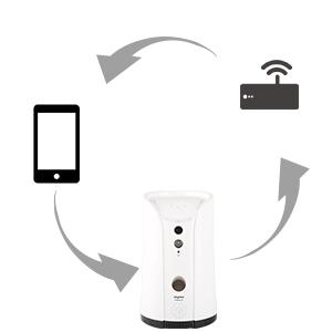 dog camera for phone app