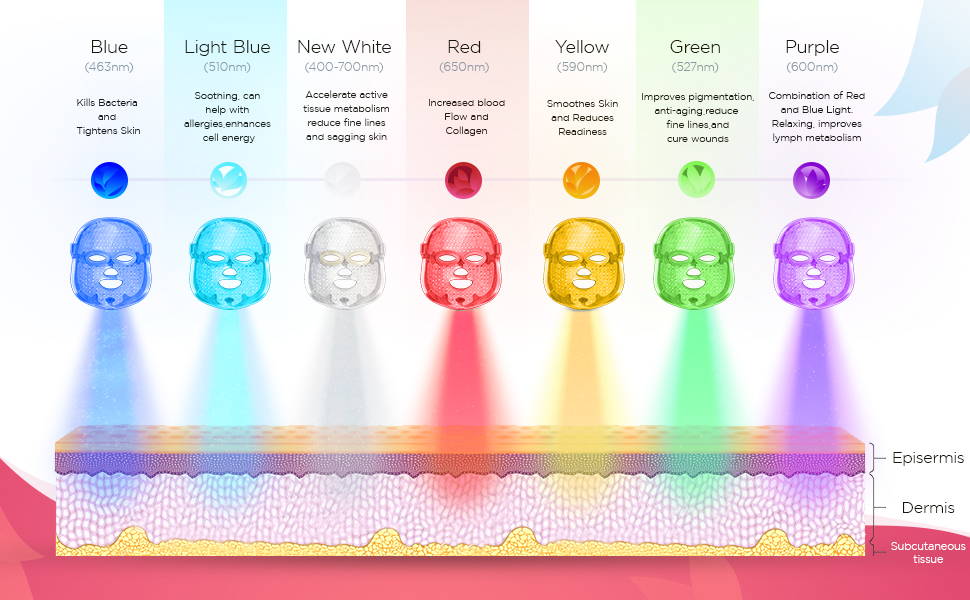 red light therapy led face mask device
