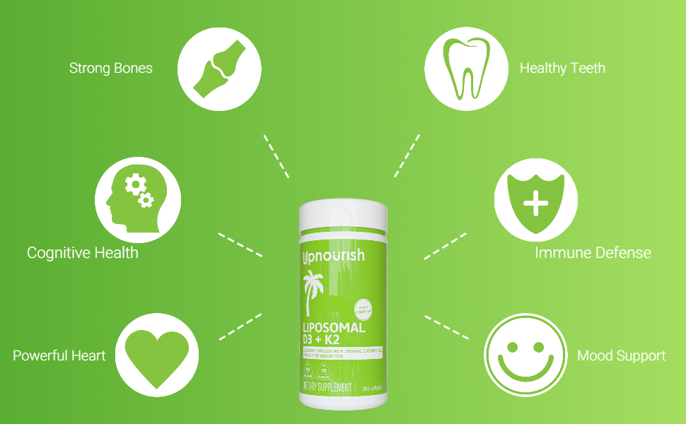 support joint bone tooth teeth dental mood focus anxiety stress cognitive heart cardiovascular