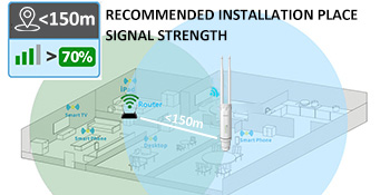 access point best installation spot