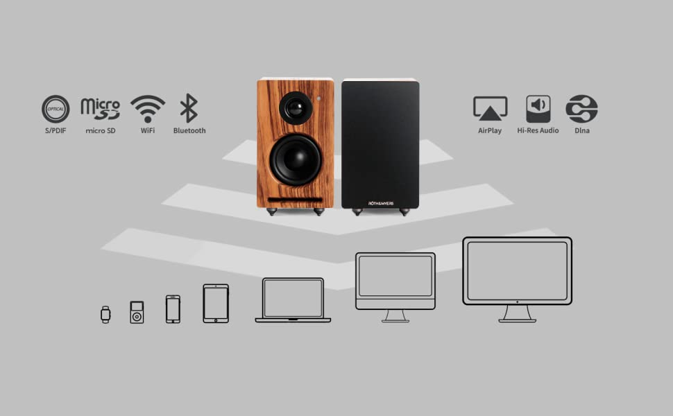 Altavoces WiFi//Bluetooth 70W Dise/ño /Único en Madera de Zebrano 100/% Natural /Óptica Conecta: Spotify Multiroom Altavoces de estanter/ía R/ÖTH /& MYERS Twin Speakers HiFi DLNA Airplay