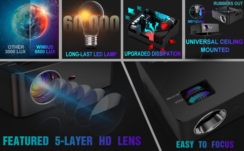 5500 lumens projector