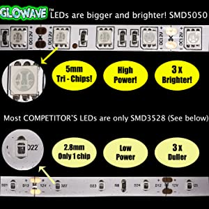 LED Black light strips comparison SMD5050 vs SMD3528 which are best for parties