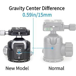 low gravity centra ballhead