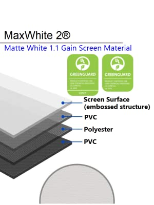 MaxWhite Matte White Gain Screen Material surface embossed structure PVC Polyester PVC absorb