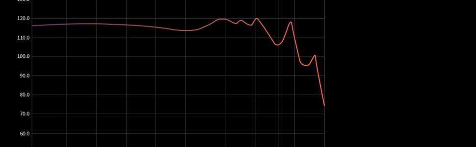 frequency responce curve