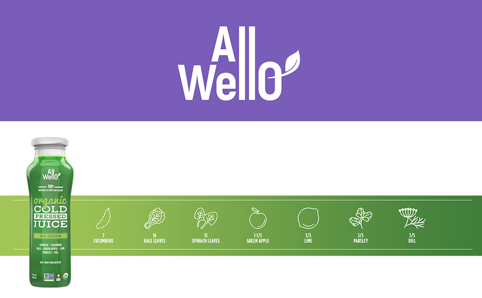 Picture of AllWellO logo with a bottle of green flavor and ingredients of the cold pressed juice