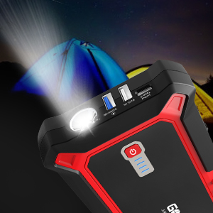 Ultra-Bright LED Work Light