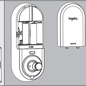 keyless entry door with keypad