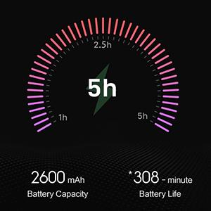 308-min Battery Life