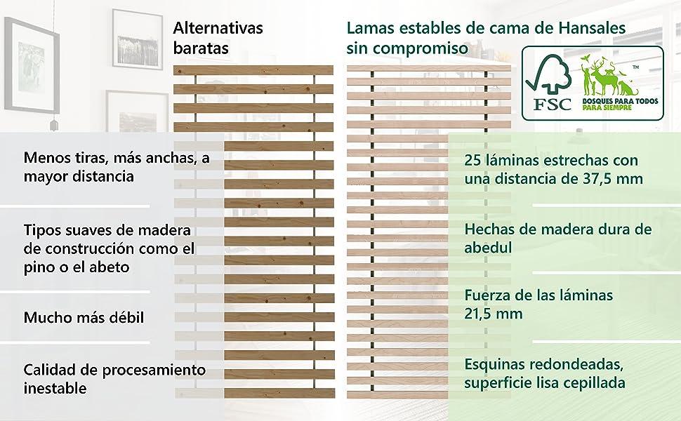 Hansales Somier 80 x 200 cm – 300 Kg 25 Listones – Extra Fuerte Cama somier de auténtica Madera de Abedul – FSC somier Enrollable sin Tratar – Somier ...