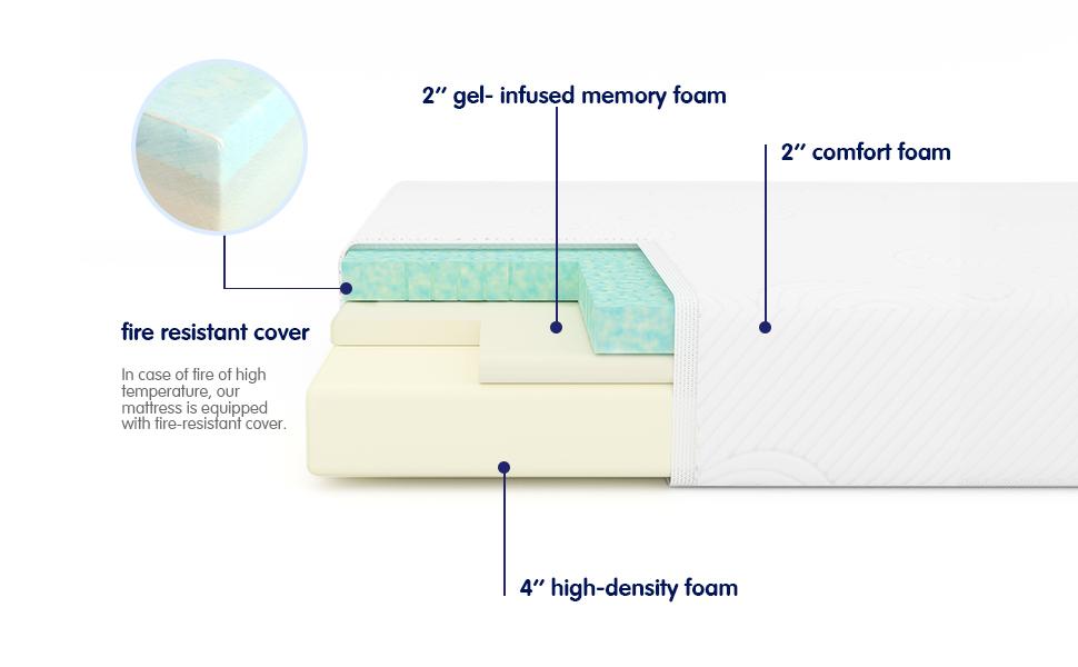 8inch Twin full queen king mattress