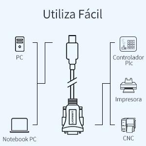 UGREEN 20222 Cable USB RS232 DB9 Puerto Serie 9 Pin, Adaptador Cable RS232 a USB Conversor, USB a Puerto COM para Telescopio, Impresora, Decodificador, PLC, Máquina CNC, Windows, Mac OS, 2 Metros:
