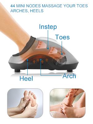 foot massager for circulation